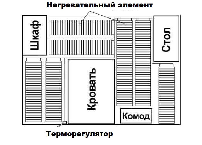 Правила расчета полезной площади