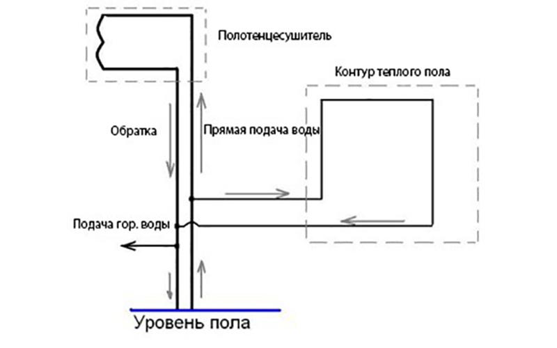 Теплый пол от полотенцесушителя схема