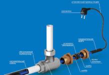 Вот так выглядит кабель, вставляемый в трубу