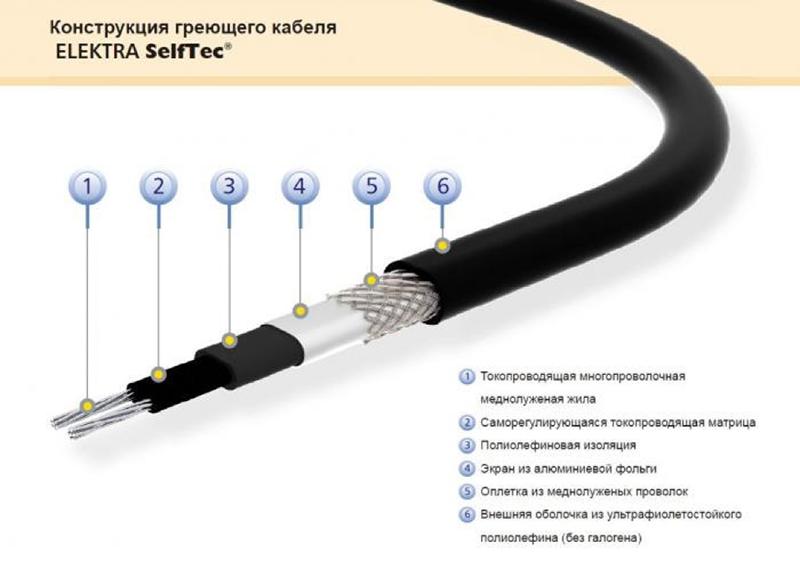 конструкция греющего кабеля