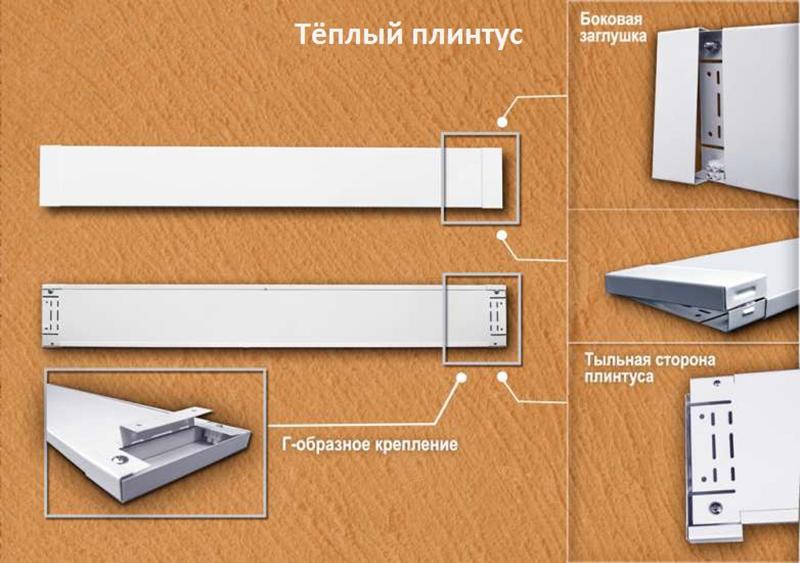 Монтаж элементов ИК