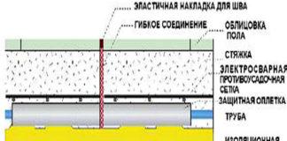 Вариант укладки водяного пола