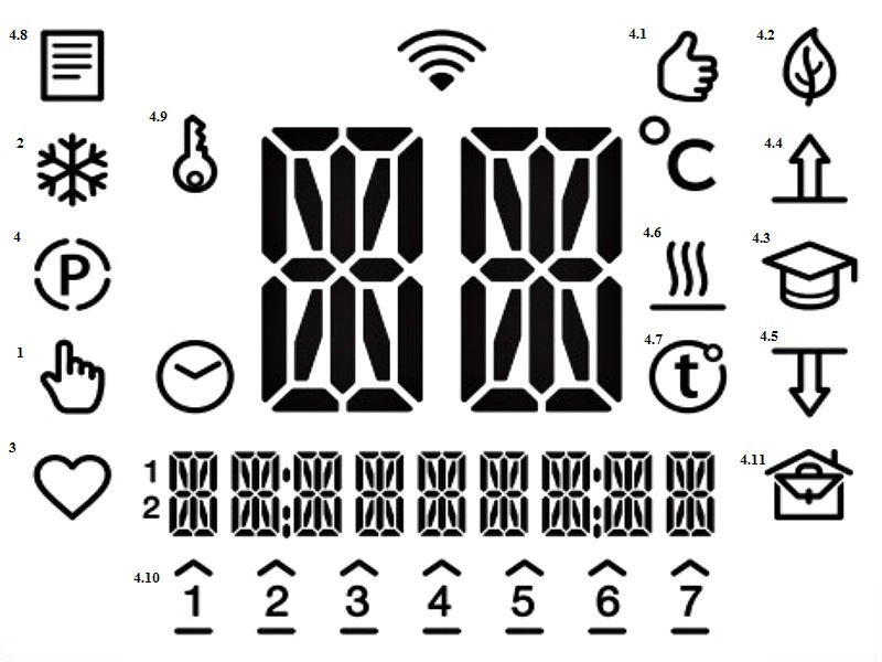 Символьные обозначения программирования