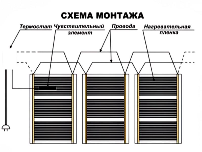 Схема подключения кабелей к токопроводящим шинам