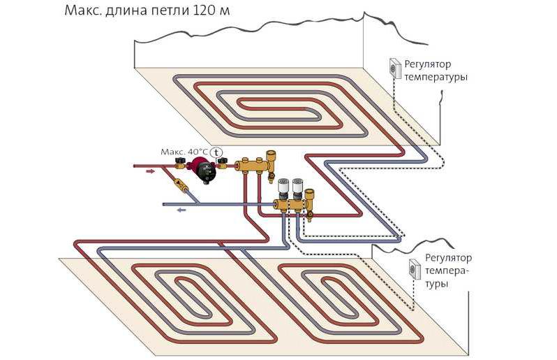 Схема создания теплого пола в квартире и доме