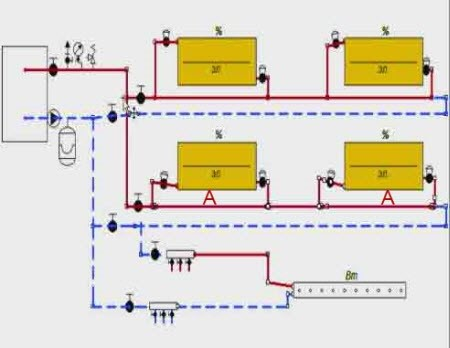 Alt = Однотрубная схема отопления («ленинградка») с напольным котлом