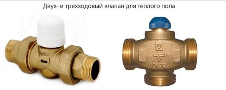 Двух и трехходовой клапаны внешний вид