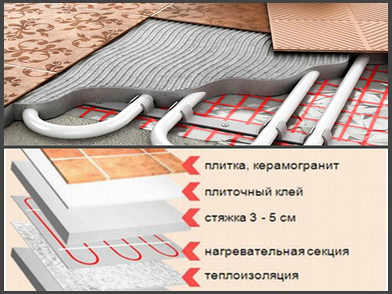 Грамотное устройство полового «пирога» под теплый пол с плиткой