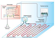 Система контроля отопления