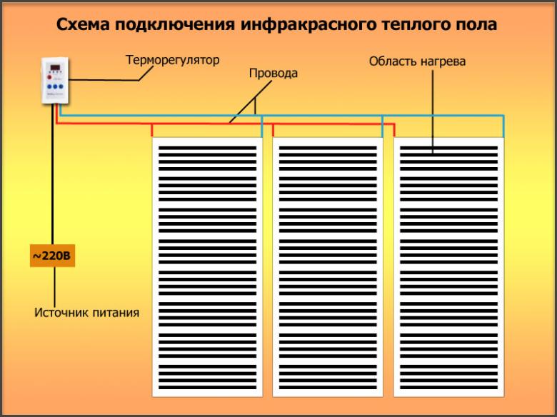 Схема подключения ИК пленки