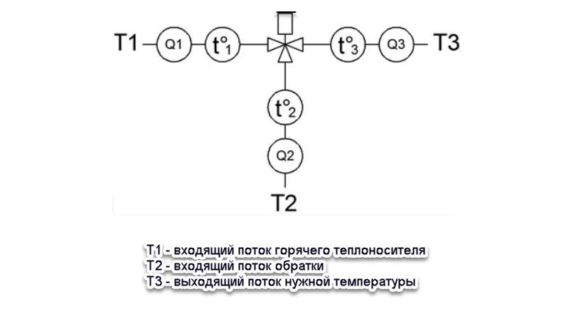 Схема принципа действия