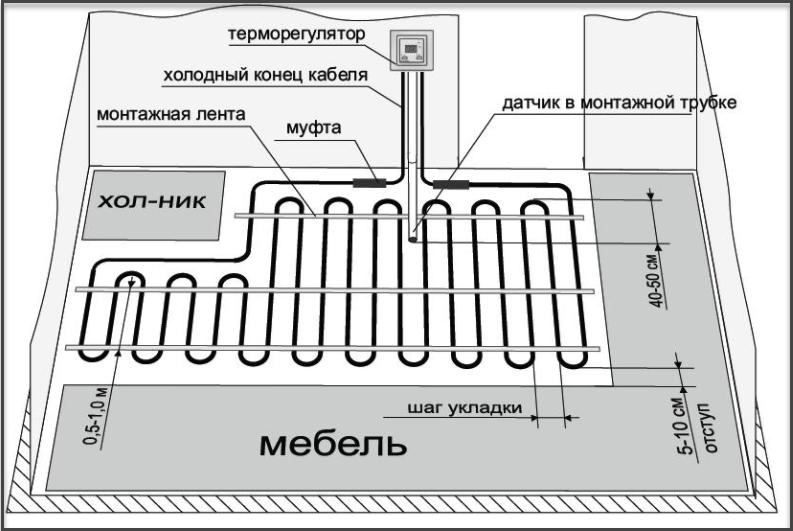 Схема проект