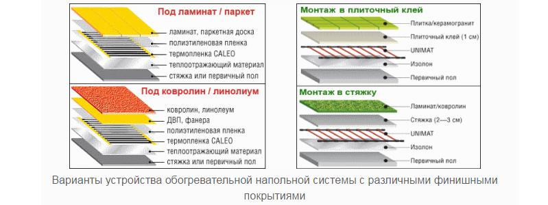 Варианты устройства обогревательной напольной системы