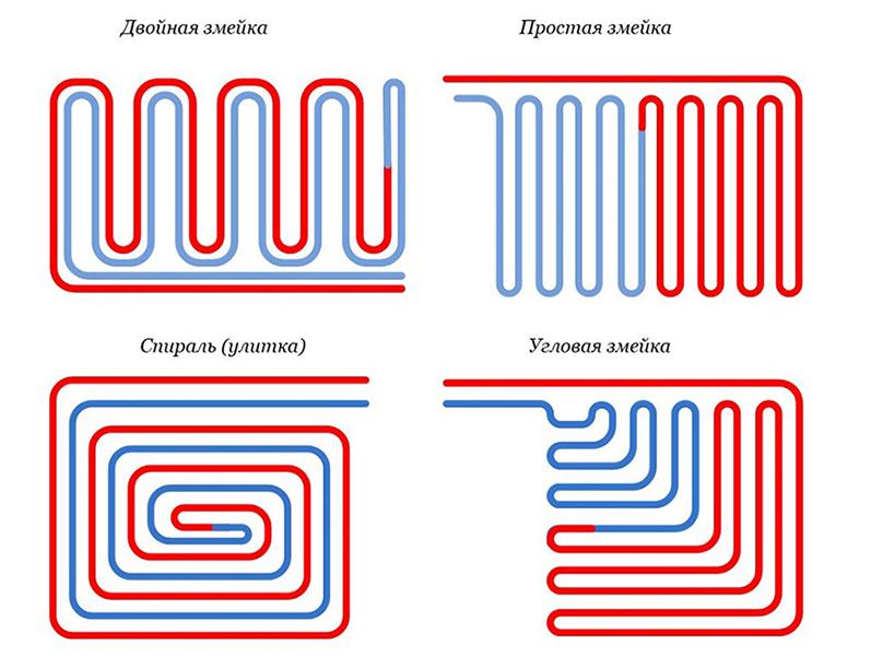 Схемы укладки труб