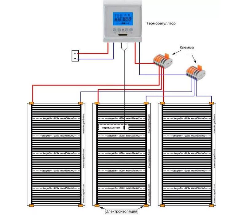 Использование терморегулятора для управления плёночным тёплым полом