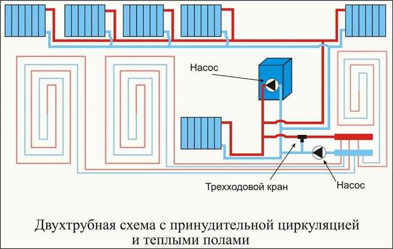 Двухтрубная схема требует замены старых радиаторов